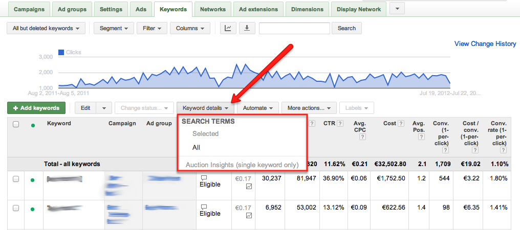 8 – گزارش AdWords Search Terms