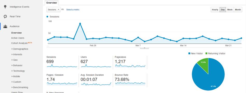 screenshot-analytics