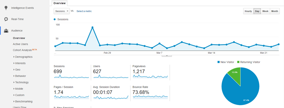 screenshot-analytics