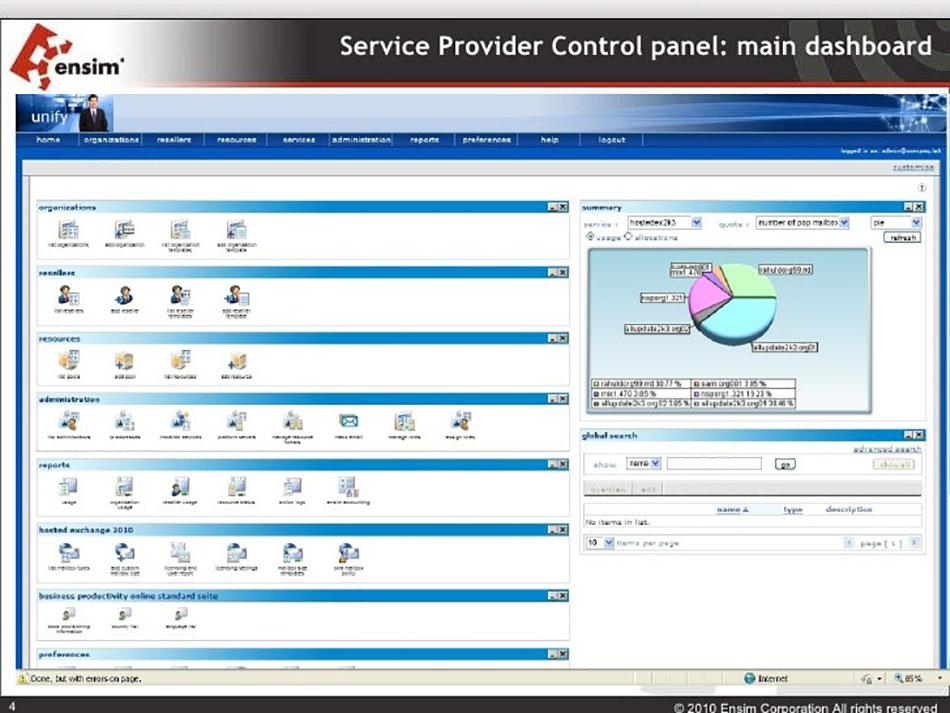 کنترل پنل های مدیریت فضای میزبانی وب سایت - ensim