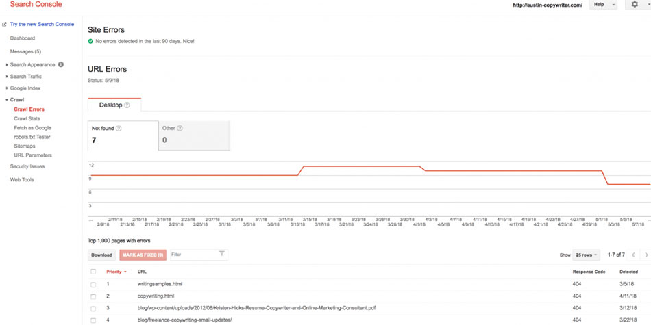 پیداکردن لینک های شکسته سایت در سرچ کنسول گوگل