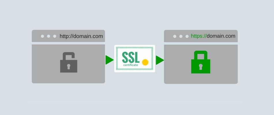 رفع خطاهای گواهی نامه ssl در وردپرس