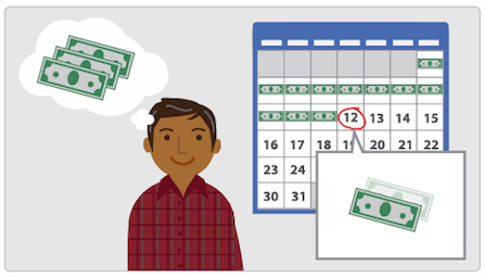 بودجه روزانه گوگل ادز