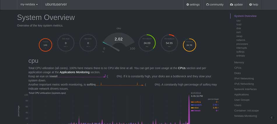 ابزار مانیتورینگ سایت و سرور Net Data