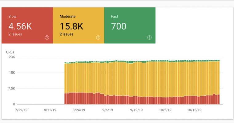 گزارش سرعت سایت در سرچ کنسول گوگل