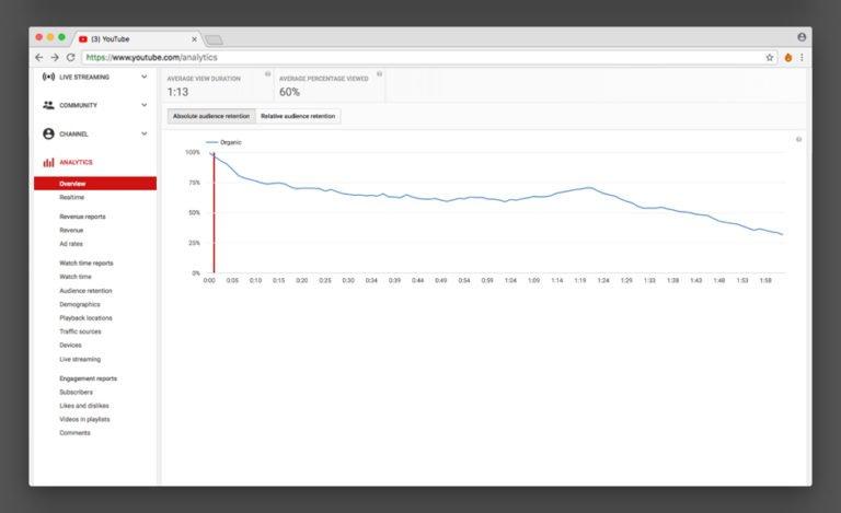 آمار خوب بازدیدهای ویدئو در یوتیوب