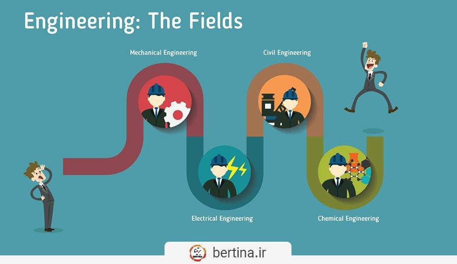 شاخه های اصلی مهندسی